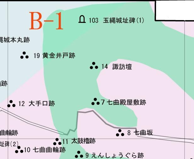 玉縄の史跡マップ